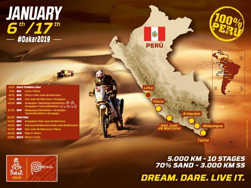 ASO presenteert routeschema voor Dakar Rally 2019