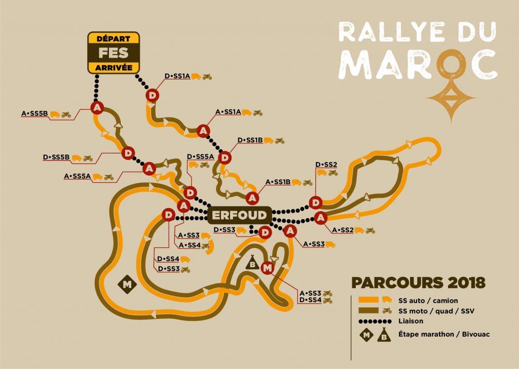 Etappe van vandaag: Etappe 3 Rallye du Maroc